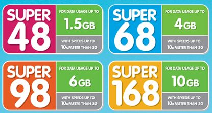 Yes 4G Postpaid Plans